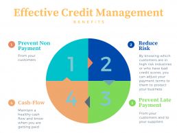 Credit Management Policy Benefits